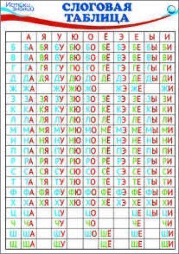 Плакат Слоговая таблицаТаблицы-плакаты<br>Формат А3. Материал: картон.<br><br>Год: 2017<br>Высота: 490<br>Ширина: 340<br>Толщина: 1