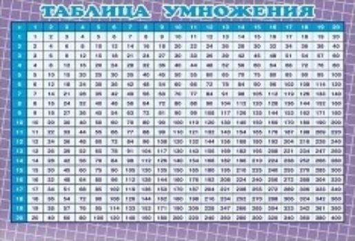 Таблица умножения перекрестнаяНачальная школа<br>Перед вами карточка-шпаргалка с таблицей умножения перекрестной до 20.Материал: картон.<br><br>Год: 2016<br>ISBN: 978-5-9780-0803-6<br>Высота: 162<br>Ширина: 210<br>Толщина: 1