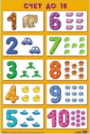 Плакат Счет до 10Занятия с детьми дошкольного возраста<br>С помощью этого плаката ребенок сможет освоить счет до 10. Изображения знакомых каждому малышу предметов или животных рядом с крупными яркими цифрами являются подсказками, позволяют проводить обучение в игровой форме и сделать его увлекательным и интересн...<br><br>Год: 2018<br>ISBN: 978-5-4315-0101-2<br>Высота: 690<br>Ширина: 500<br>Толщина: 1