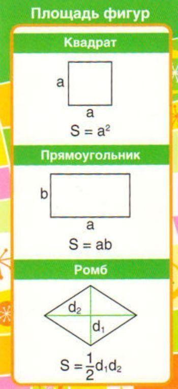 Карточка Площадь фигурЗакладки<br>Карточка-шпаргалка по математике. На обратной стороне дана таблица умножения.Материал: картон.<br><br>Год: 2018<br>Высота: 130<br>Ширина: 60<br>Толщина: 1
