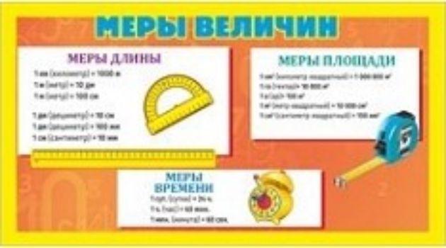 Карточка-шпаргалка Меры величинУчащимся и абитуриентам<br>Вашему вниманию предлагается наглядное пособие для начальной школы Меры величин. Материал: картон.<br><br>Год: 2017<br>Высота: 90<br>Ширина: 172<br>Толщина: 1