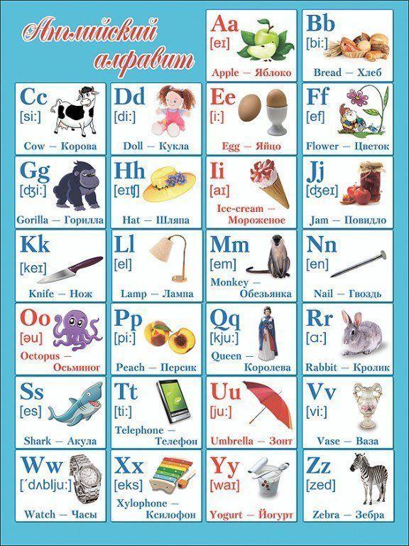 Плакат Английский алфавитОформительские плакаты<br>Красочно иллюстрированный плакат поможет вашему ребенку выучить английский алфавит. Формат А2.<br><br>Год: 2017<br>Высота: 660<br>Ширина: 500<br>Толщина: 1
