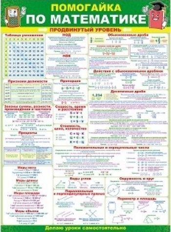 Плакат Помогайка по математике. Продвинутый уровеньУчащимся и абитуриентам<br>Плакат разработан для того, чтобы помочь детям в изучении математики. Формат А2. Материал: картон.<br><br>Год: 2017<br>Высота: 600<br>Ширина: 440<br>Толщина: 1
