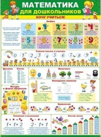 Плакат Математика для дошкольников. Хочу учиться!Воспитателю ДОО<br>Плакат разработан для того, чтобы помочь детям в изучении математики.Формат А2. Материал: картон.<br><br>Год: 2017<br>Высота: 600<br>Ширина: 440<br>Толщина: 1