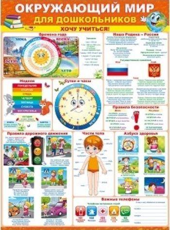 Плакат Окружающий мир для дошкольников. Хочу учиться!Воспитателю ДОО<br>Плакат разработан для того, чтобы помочь детям в изучении окружающего мира.Формат А2. Материал: картон.<br><br>Год: 2017<br>Высота: 600<br>Ширина: 440<br>Толщина: 1