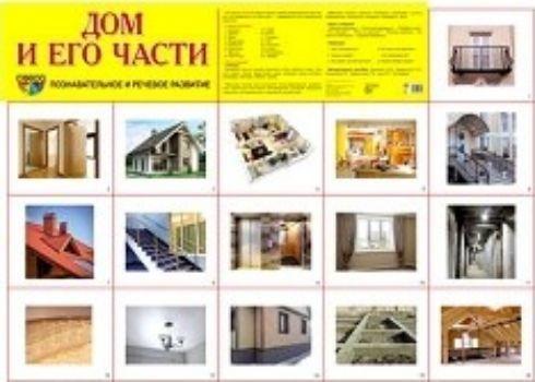 Плакат Дом и его частиОформительские плакаты<br>Демонстрационный материал в виде плаката обязательно пригодится для развития ребенка дома, в дошкольном учреждении или школе. Данный плакат расскажет о частях жилого дома.Благодаря красочным картинкам вам будет удобно объяснять конкретные термины или даже...<br><br>Год: 2018<br>Высота: 490<br>Ширина: 690<br>Толщина: 1