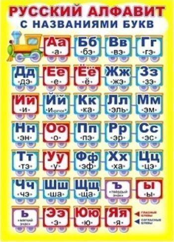 Плакат Русский алфавит с названиями буквОформительские плакаты<br>Формат А2.Материал: картон.<br><br>Год: 2018<br>Высота: 690<br>Ширина: 490<br>Толщина: 1