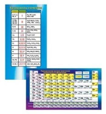 Карточка-шпаргалка Таблица Менделеева. Валентность элементовУчащимся и абитуриентам<br>Справочный материал предназначен для индивидуальной работы учащихся в классе и дома.Формат А2.Материал: картон.<br><br>Год: 2018<br>Высота: 90<br>Ширина: 170<br>Толщина: 1