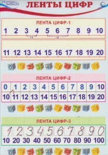 Комплект познавательных мини-плакатов Количество и счетОбразовательное пространство ДОО<br>Познавательный комплект мини-плакатов на тему счет и количество. Демонстрационный материал предназначен для работы с детьми. В комплект входят 4 мини-плаката: 1)Ленты цифр; 2)Состав числа; 3)Счет от 1 до 10; 4)Счет от 11 до 20. Формат А4.Материал: картон<br><br>Год: 2014<br>ISBN: 978-5-9949-0948-5<br>Высота: 310<br>Ширина: 210<br>Толщина: 2