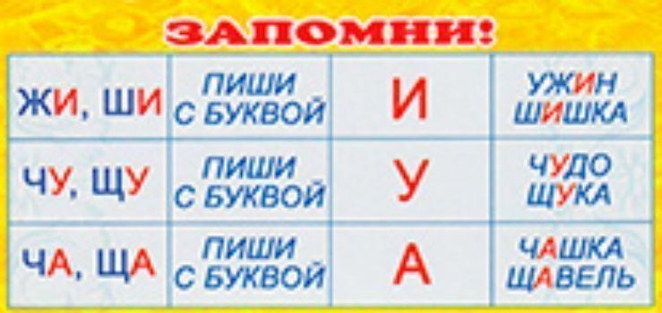 Карточка. Запомни ЖИ, ШИЗакладки<br>Карточка-шпаргалка по русскому языку.Материал: картон.<br><br>Год: 2014<br>Высота: 60<br>Ширина: 130<br>Толщина: 1