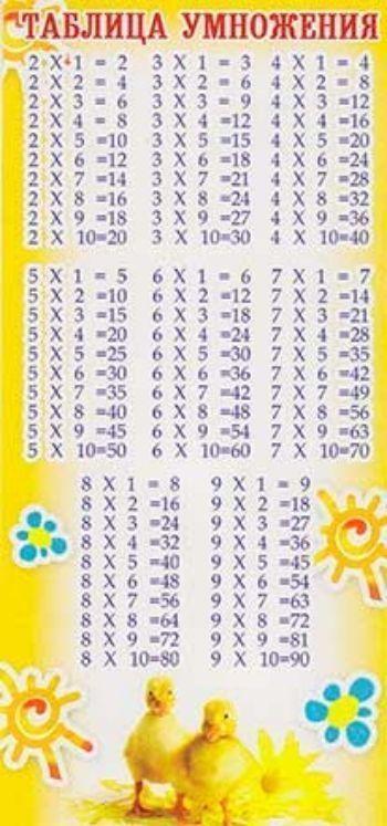 Карточка Таблица умножения. ГусятаЗакладки<br>Карточка-шпаргалка с таблицей умножения. На обороте карточки расписание занятий.Материал: картон.<br><br>Год: 2014<br>Высота: 130<br>Ширина: 60<br>Толщина: 1