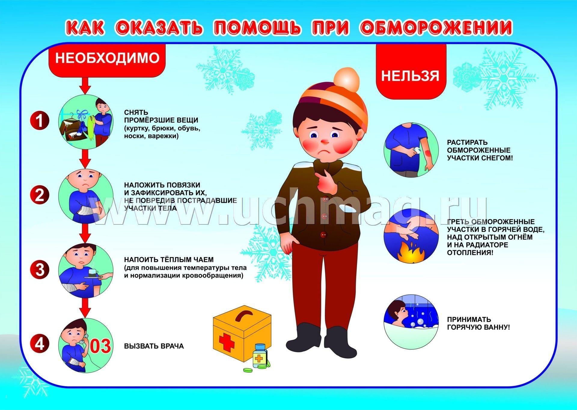 Схема действий при обморожении