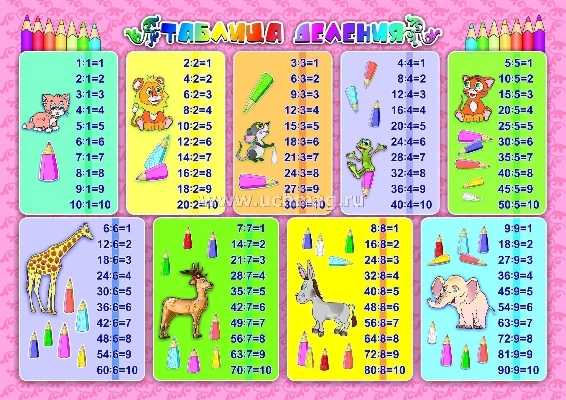 таблица умножения в картинках книга