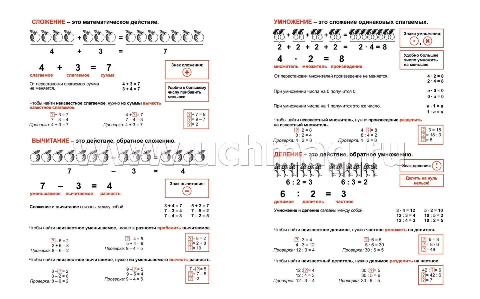 знакомство с таблицей умножения на 3