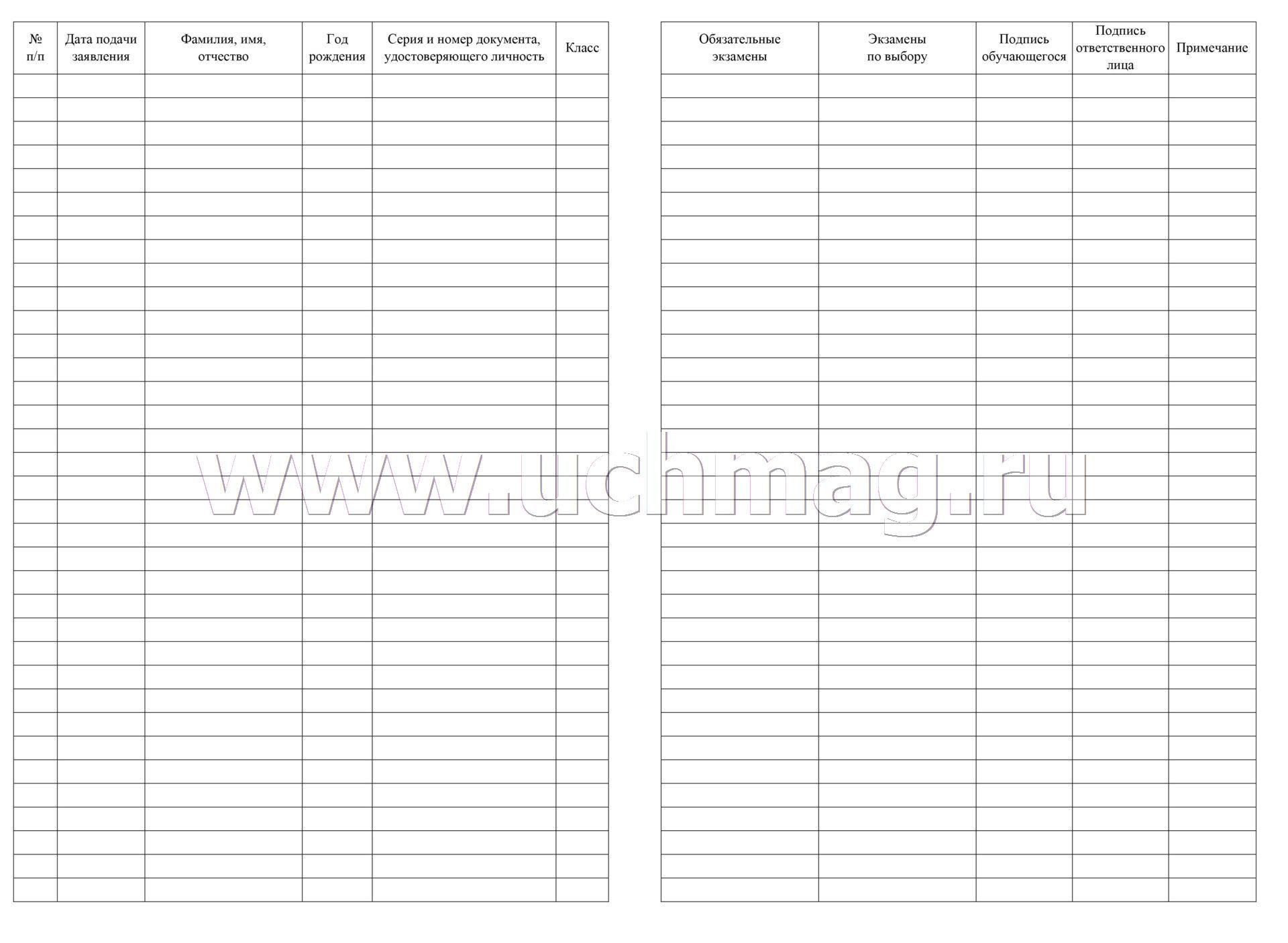 образец журнал регистрации заявлений о приеме в доу - фото 10
