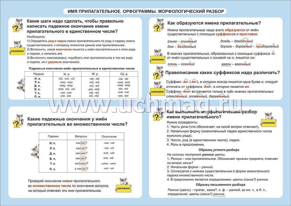 электронные учебники словари учебно-методические материалы