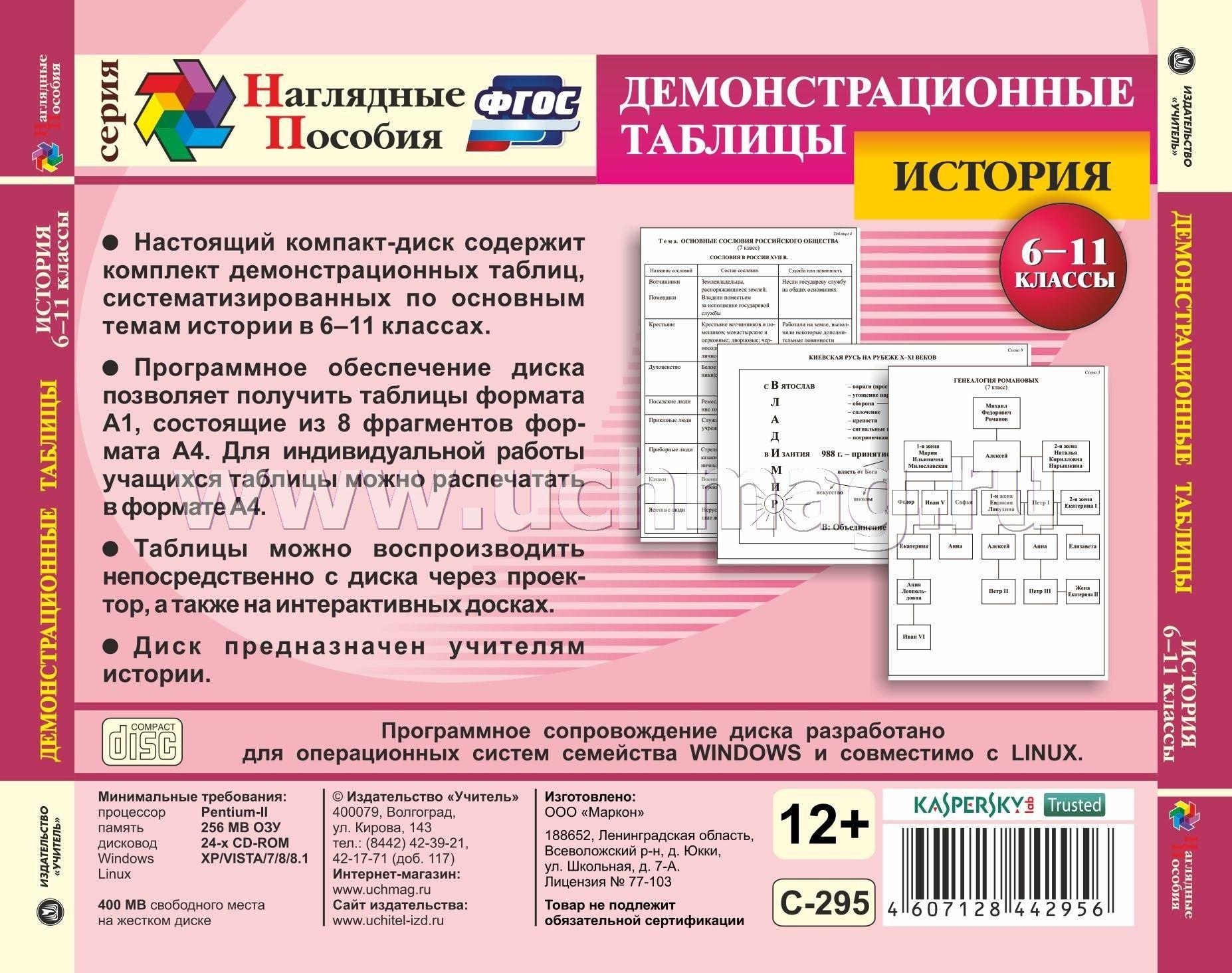 История россии левандовский 11 класс таблицы