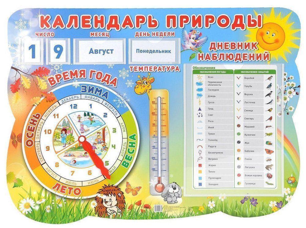 Стенд Календарь природыВоспитателю ДОО<br>Календарь природы - важный инструмент ознакомления детей с окружающим миром. Ежедневный учет явлений природы развивает у детей внимательность, чувство ответственности, предпосылки системного мышления и универсальных учебных дейст-вий. Он предназначен для ...<br><br>Год: 2014<br>ISBN: 978-5-9949-0978-2<br>Высота: 485<br>Ширина: 665<br>Толщина: 3