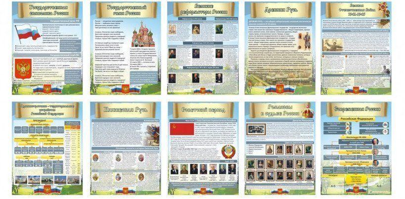 Комплект стендов для кабинета истории