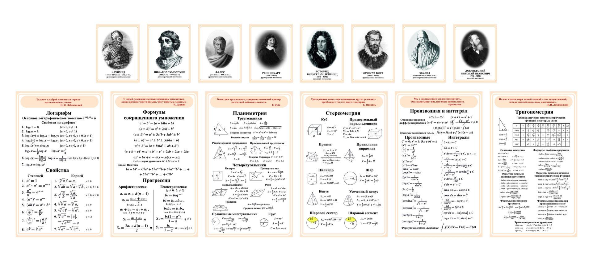 Комплект стендов для кабинета математики