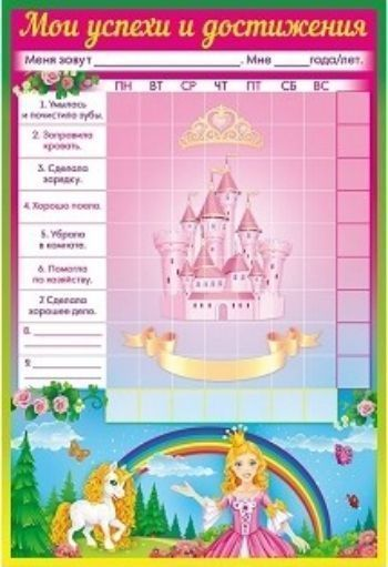 """Плакат-мотиватор """"Для маленьких принцесс"""""""