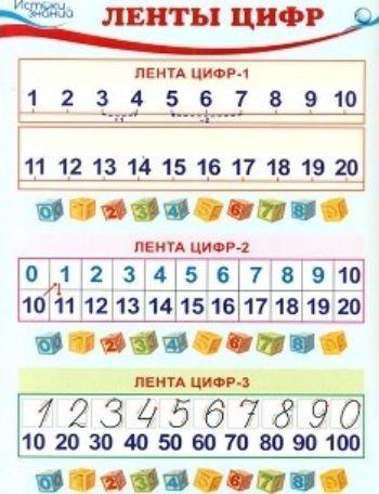 Плакат-мини Ленты цифр