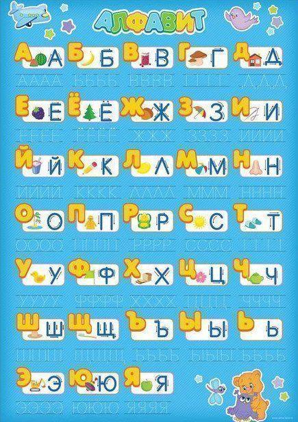 Многоразовый плакат Алфавит для мальчиковЗанятия с детьми дошкольного возраста<br>Плюс многоразового плаката в том, что его можно использовать несколько раз: сотрите буквы или цифры влажной губкой, и он вновь готов к использованию.Широкий ассортимент плакатов разной тематики позволит выбрать подходящий материал в соответствии с возраст...<br><br>Год: 2017<br>Высота: 415<br>Ширина: 300<br>Толщина: 1