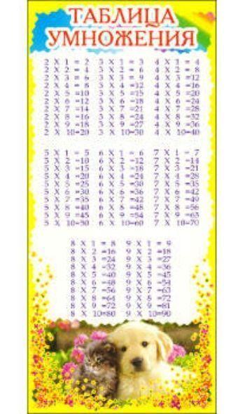 Карточка Таблица умноженияЗакладки<br>Карточка-шпаргалка с таблицей умножения.Материал: картон.<br><br>Год: 2013<br>Высота: 130<br>Ширина: 60<br>Толщина: 1
