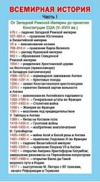 """Карточка-шпаргалка """"Важнейшие даты всемирной истории. Часть 1"""""""
