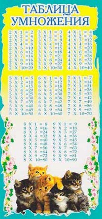 Карточка Таблица умноженияЗакладки<br>Карточка-шпаргалка с таблицей умножения.Материал: картон.<br><br>Год: 2014<br>Высота: 130<br>Ширина: 60<br>Толщина: 1