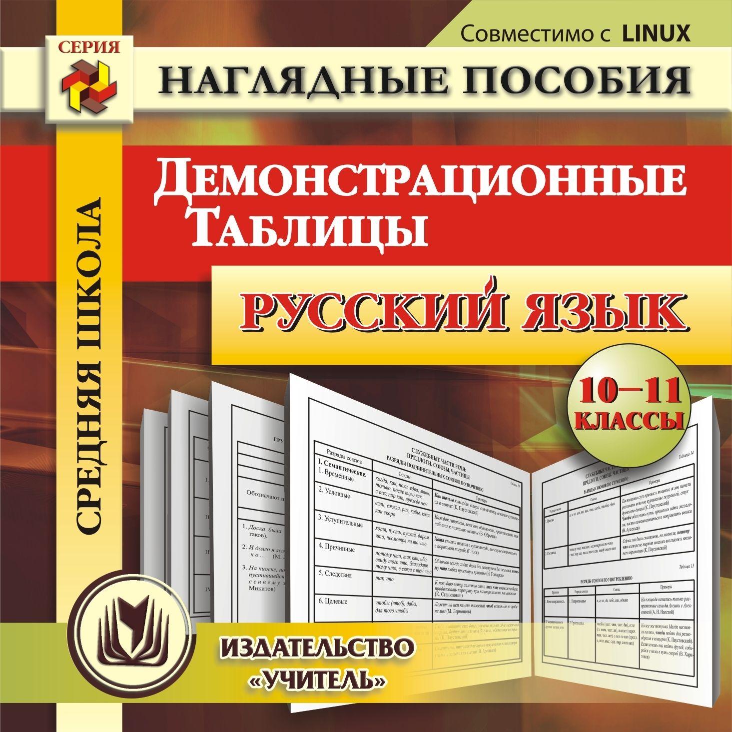 Русский язык. 10-11 классы. Демонстрационные таблицы. Компакт-диск для компьютера
