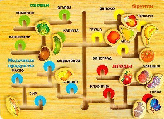 """Лабиринт логический """"Овощи и фрукты"""""""