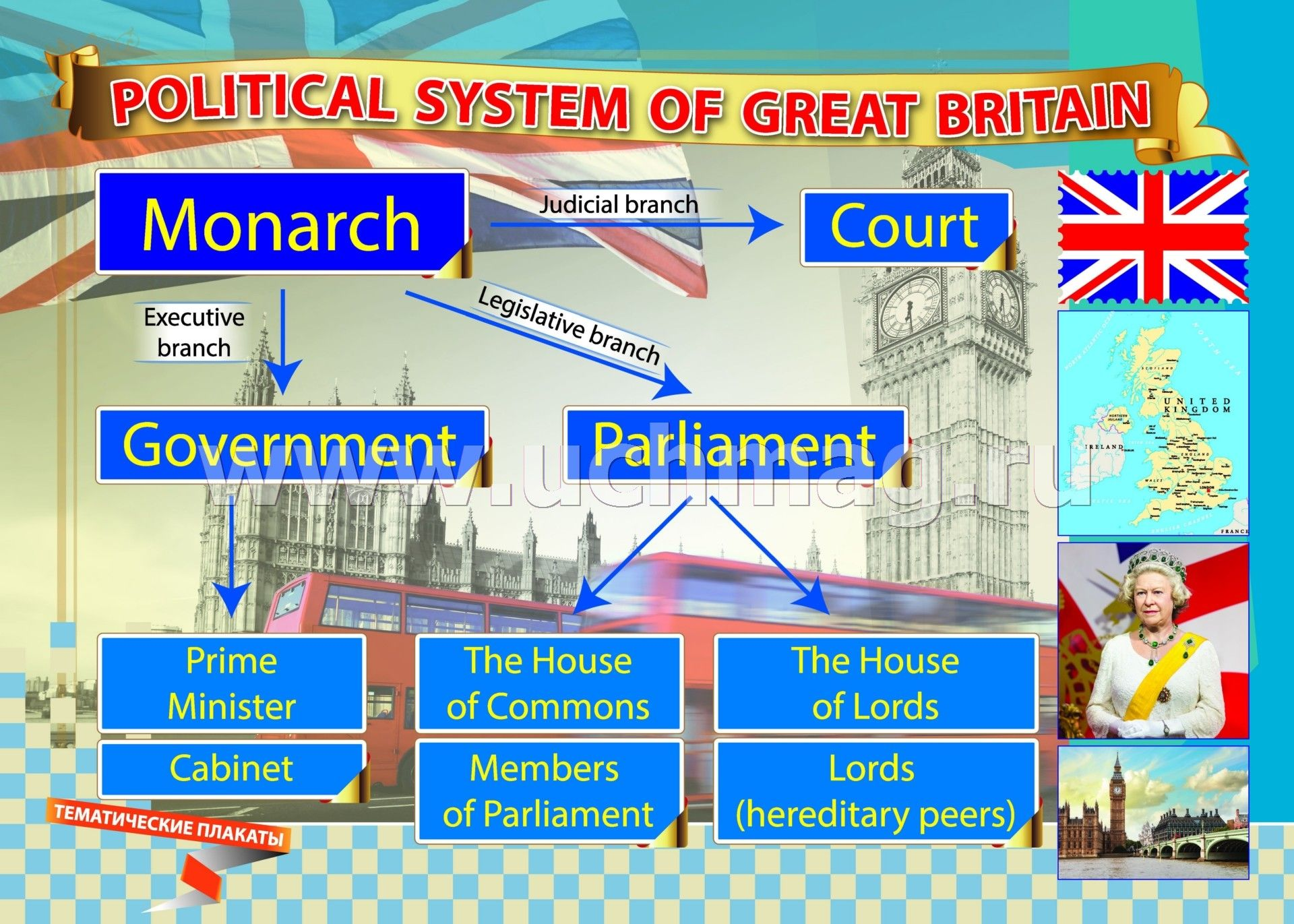 a discussion of the political development in great britain Political changes of 17th century england and france - trends most of the political development took place in france and england absolute monarchy took over.