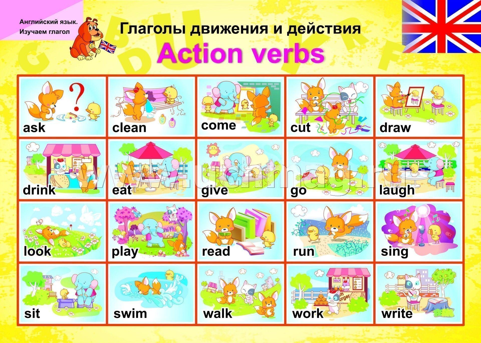 Изучение английского языка Study Languages Online