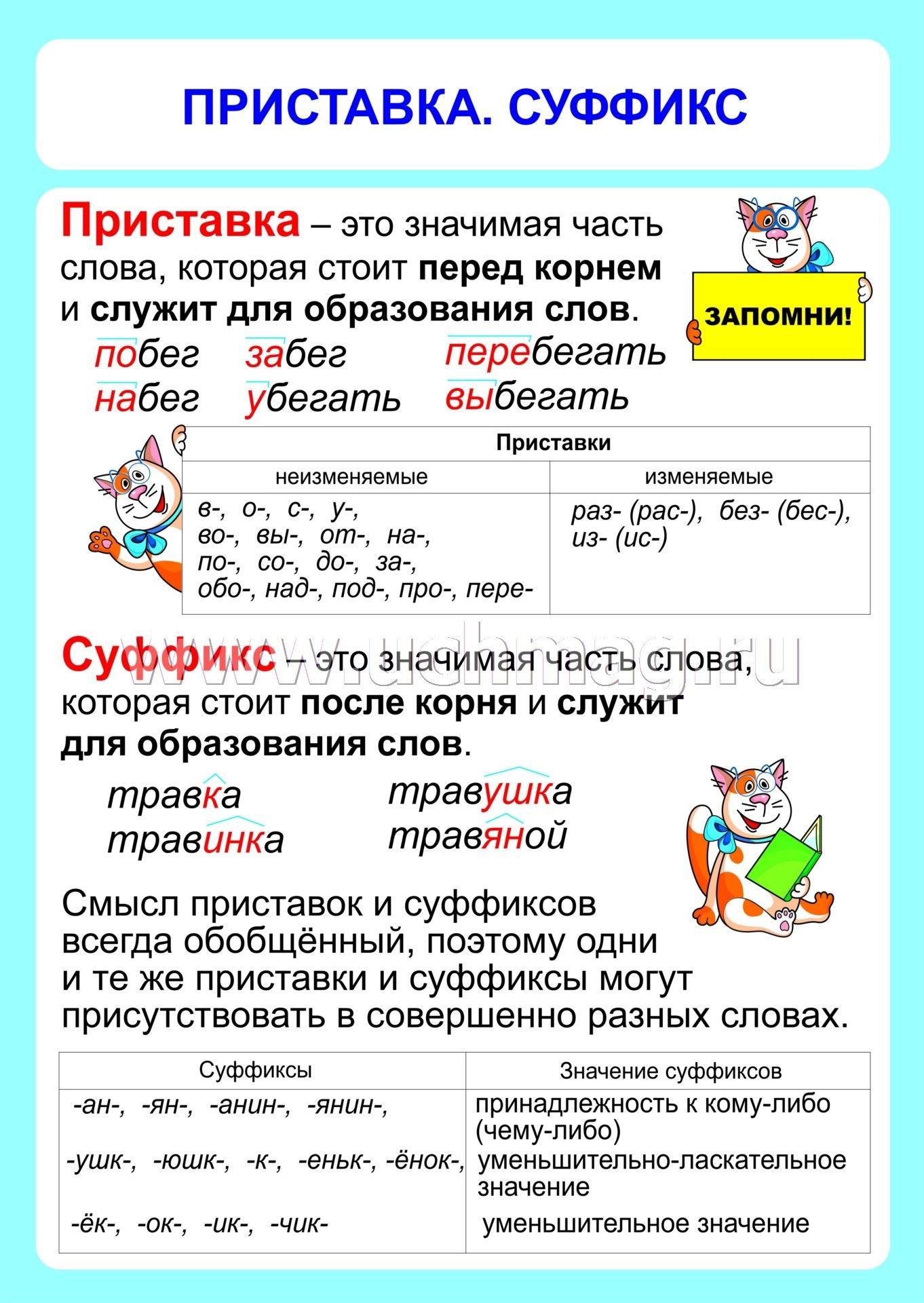 слова таблицах картинках в состав