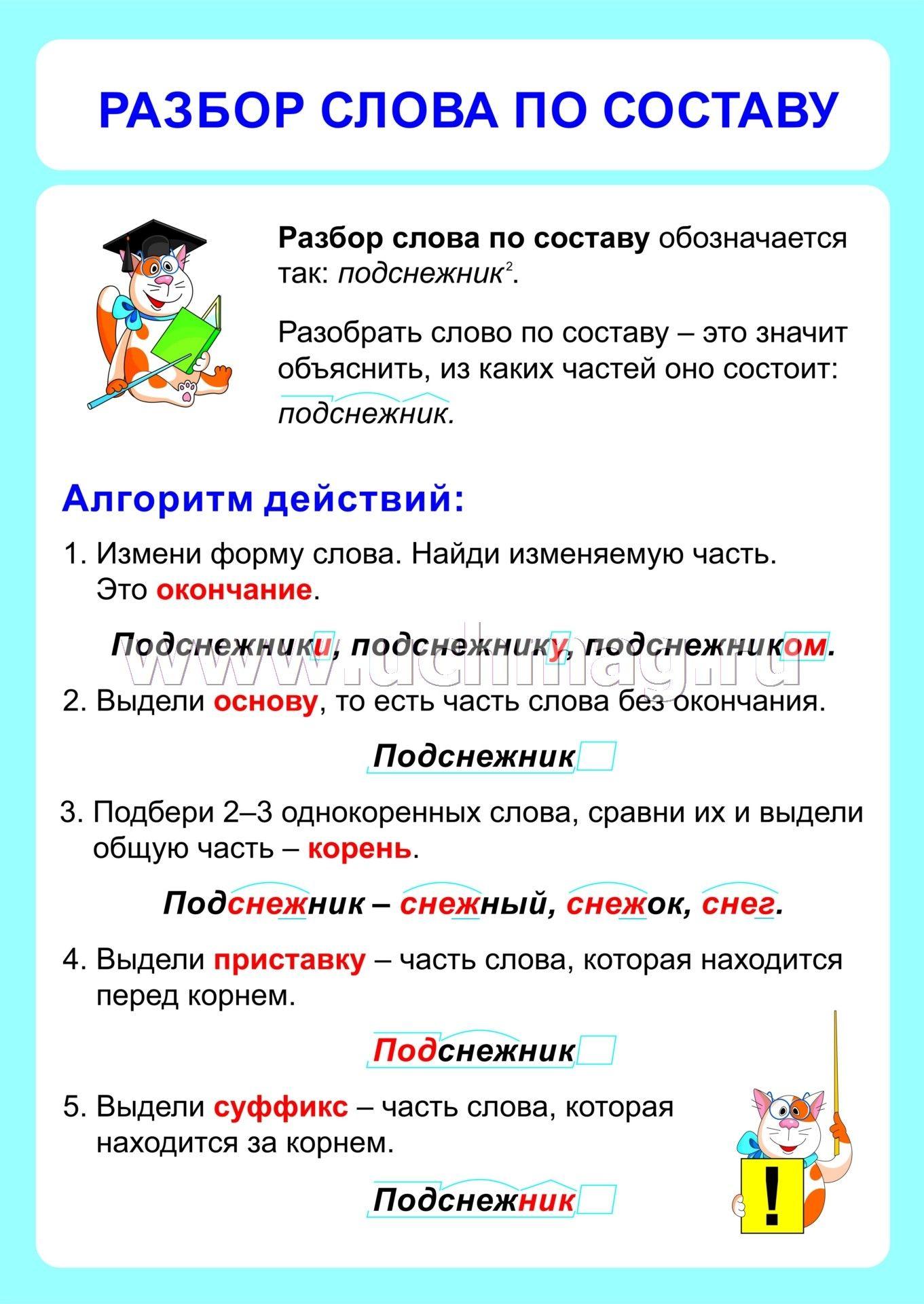 Типовой урок состав слов 2 класс