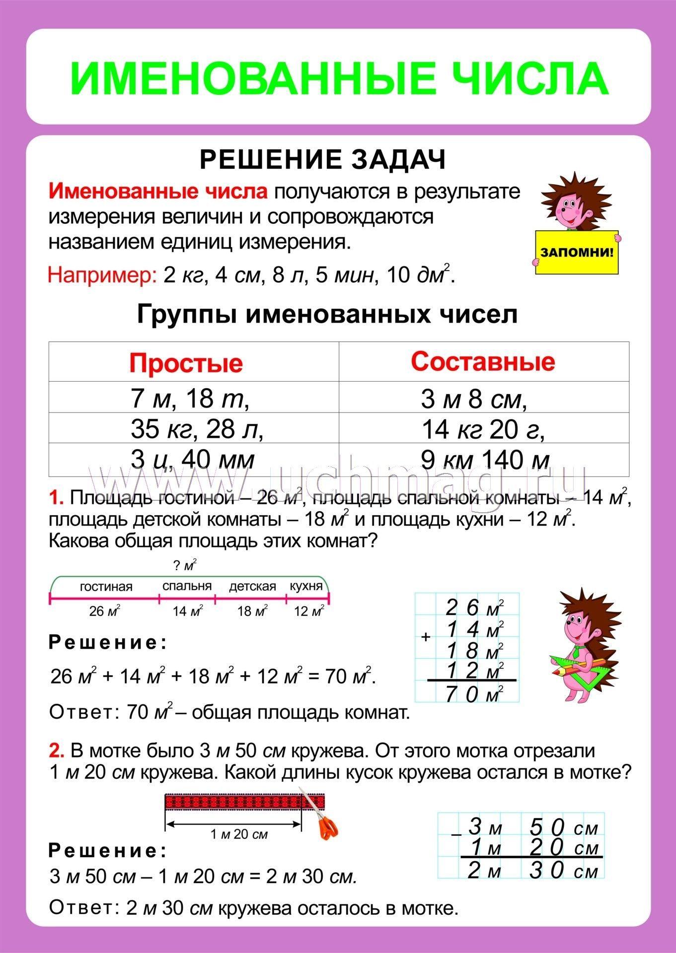 Поурочное планирование математика 3 класс умножение и деление числа