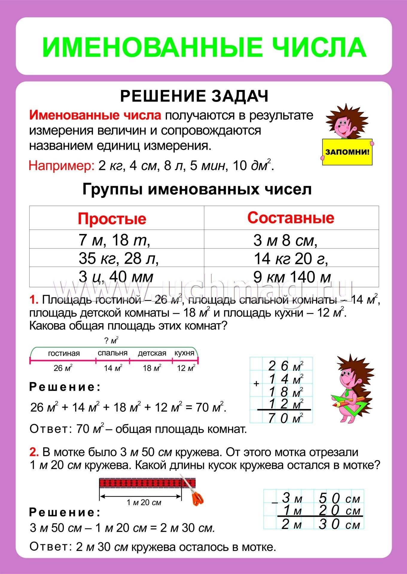 Внеурочка по математике 1-4 класс