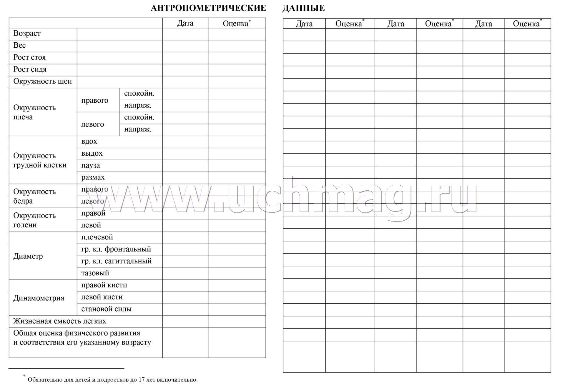 Врачебно контрольная карта диспансерного наблюдения спортсмена   Врачебно контрольная карта диспансерного наблюдения спортсмена форма № 062 у интернет