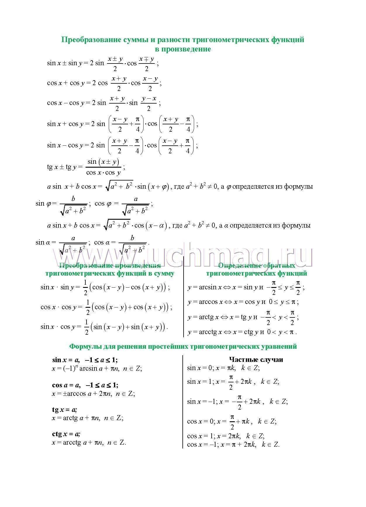 алгебре анализа началу по и шпаргалки