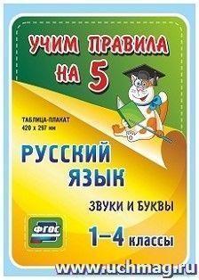 Русский язык. Звуки и буквы. 1-4 классы: Таблица-плакат 420х297