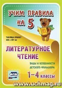 Литературное чтение. Виды и особенности детского фольклора. 1-4 классы: Таблица-плакат 420х297