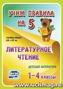 Литературное чтение. Детская литература. 1-4 классы: Таблица-плакат 420х297