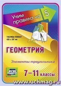 Геометрия. Элементы треугольника. 7-11 классы: Таблица-плакат 420х297