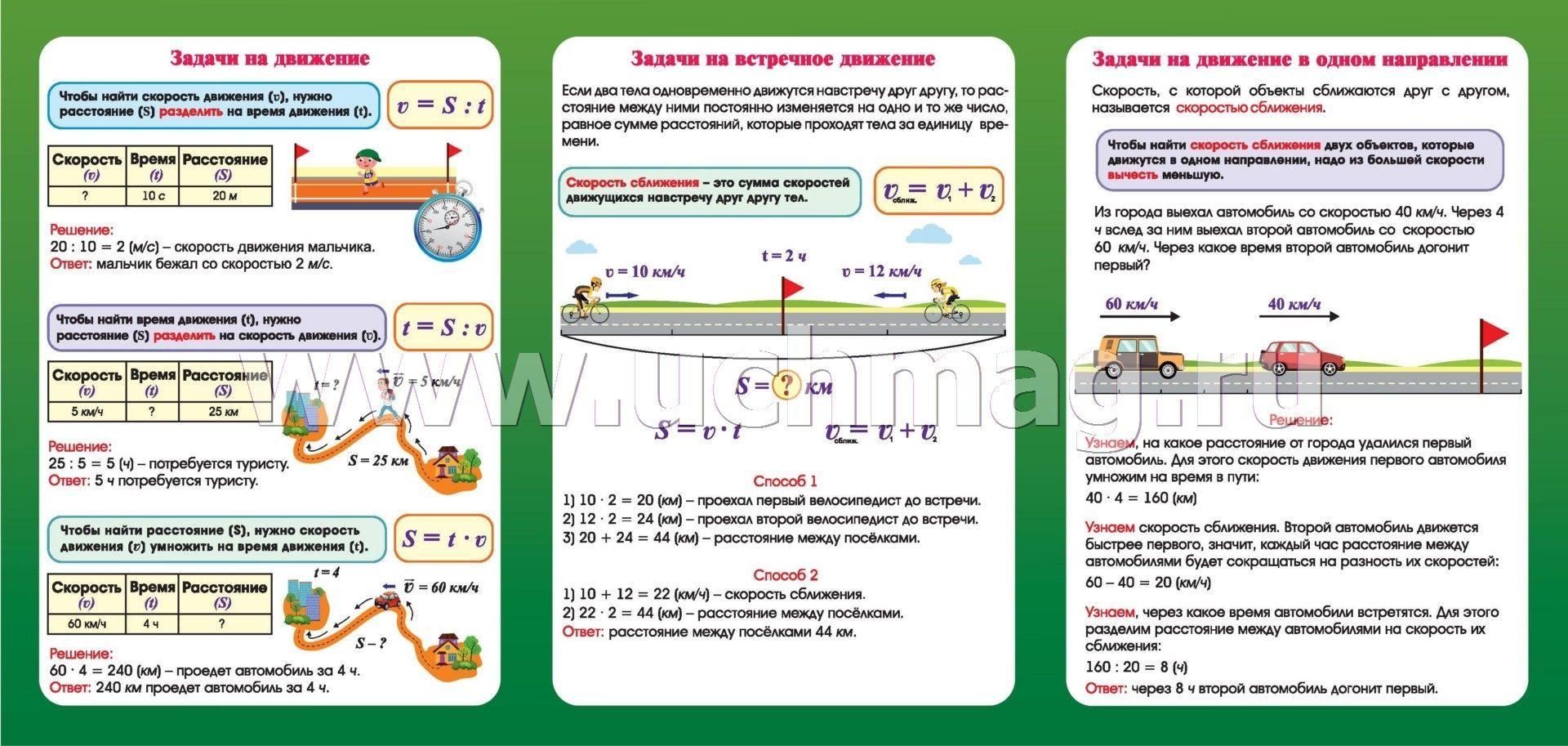 Решение задач на производительность для школы сопромат примеры решения задач с плоским