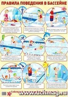 """Плакат """"Правила поведения в бассейне"""""""